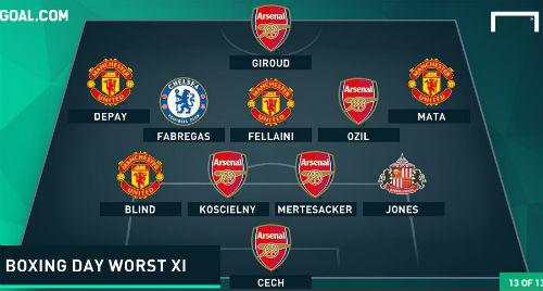 18 Premier League