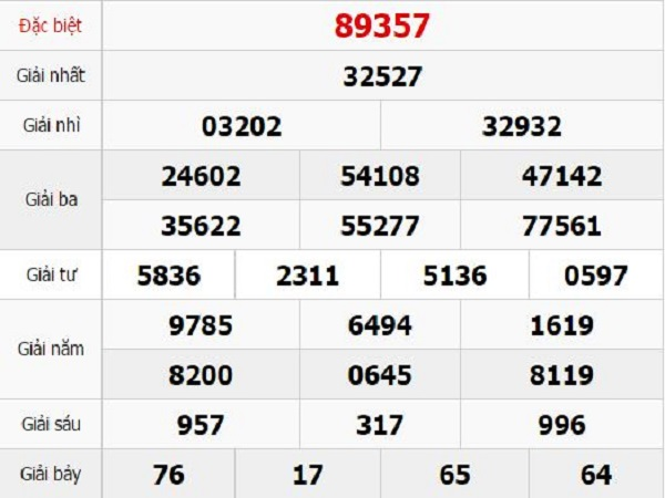 Phân tích dự đoán kết quả xsmb ngày 23/01 từ các chuyên gia