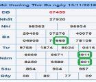 Lô xiên dự đoán kqxsmb ngày 15/02 siêu chuẩn xác