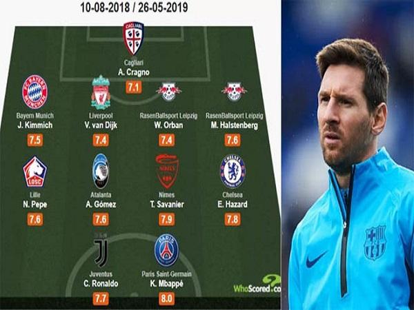 Messi suýt bị bỏ quên khi Ronaldo đá cặp với Mbappe