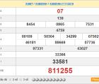Tổng hợp con số may mắn dự đoán XSBD ngày 14/11