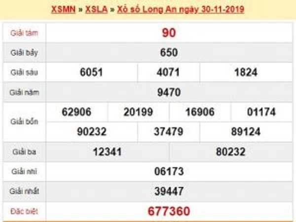 Tổng hợp chốt kết quả XSLA ngày 07/12 chuẩn xác