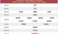 Soi cầu KQXS Bình Phước 14/3/2020 - Dự đoán XSBP thứ 7