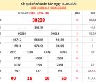 Tổng hợp KQXSMB- Phân tích xổ số miền bắc ngày 19/06 chuẩn xác