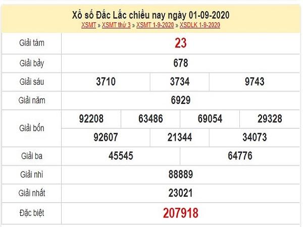Nhận định XSDLK 8/9/2020