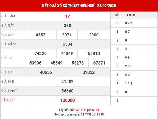 Dự đoán kết quả SX Thừa Thiên Huế thứ 2 ngày 5-10-2020