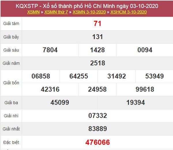 Thống kê XSHCM 5/10/2020 chốt số Hồ Chí Minh chính xác