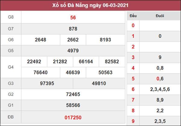 Dự đoán XSDNG 10/3/2021 chốt KQXS Đà Nẵng cùng cao thủ