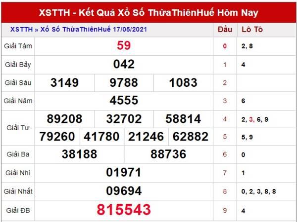 Dự đoán xổ số Thừa Thiên Huế thứ 2 ngày 24/5/2021
