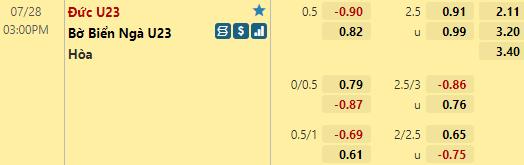 Tỷ lệ kèo bóng đá giữa U23 Đức vs U23 Bờ Biển Ngà